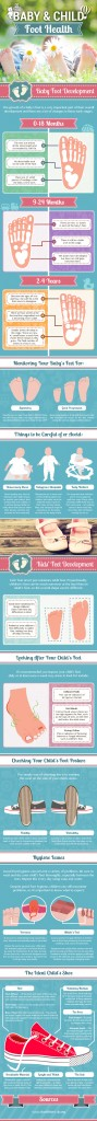 Infographic - Charles Clinkard - childrens foot health