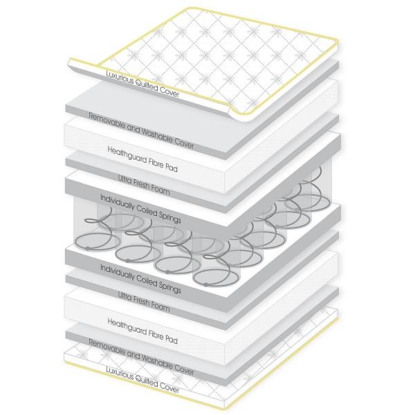 Chester Organic Latex And Pocket Sprung Mattress